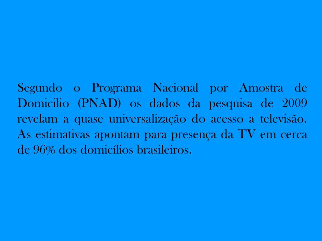 Segundo o Programa Nacional por Amostra de Domicilio (PNAD) os dados da pesquisa de 2009 revelam a quase universalização do acesso a televisão.