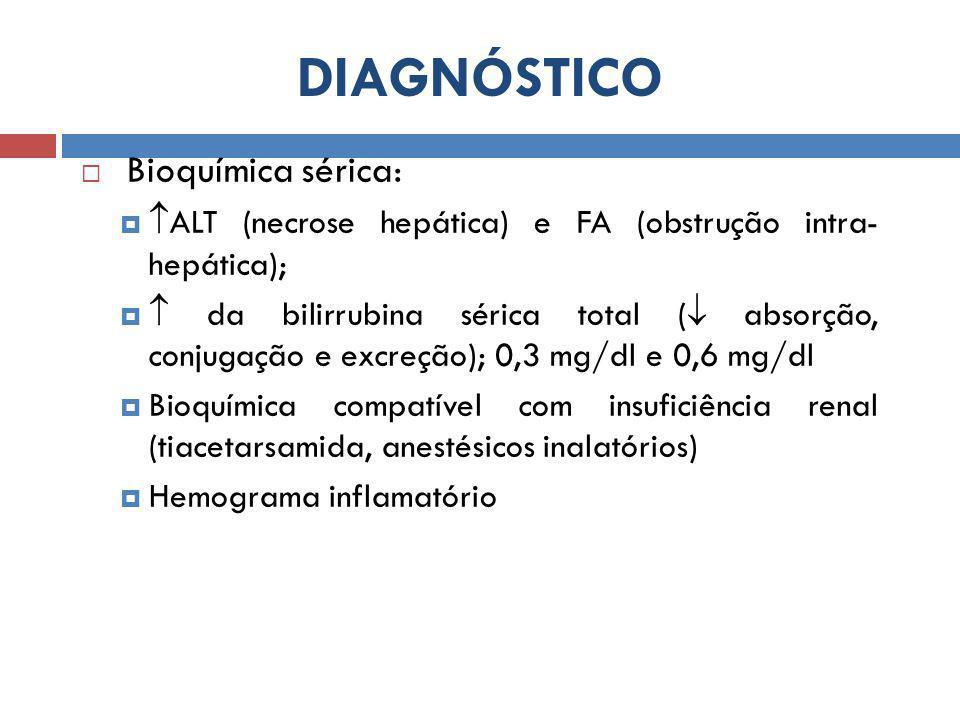 DIAGNÓSTICO  Bioquímica sérica:   ALT (necrose hepática) e FA (obstrução intra- hepática);   da bilirrubina sérica total (  absorção, conjugação e excreção); 0,3 mg/dl e 0,6 mg/dl  Bioquímica compatível com insuficiência renal (tiacetarsamida, anestésicos inalatórios)  Hemograma inflamatório