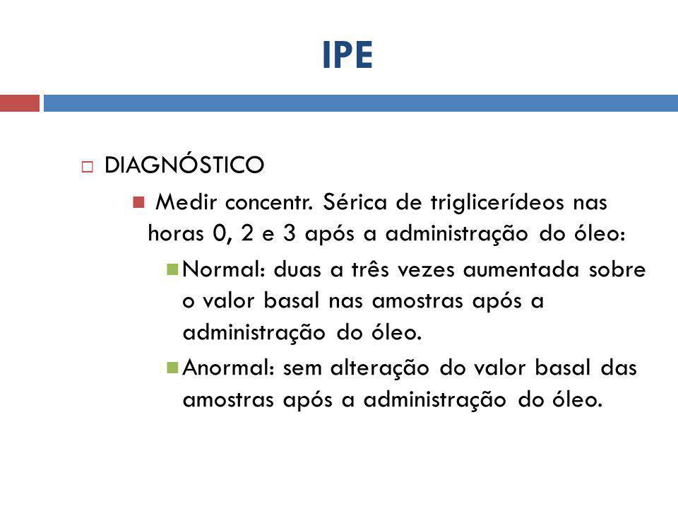 IPE  DIAGNÓSTICO Medir concentr.