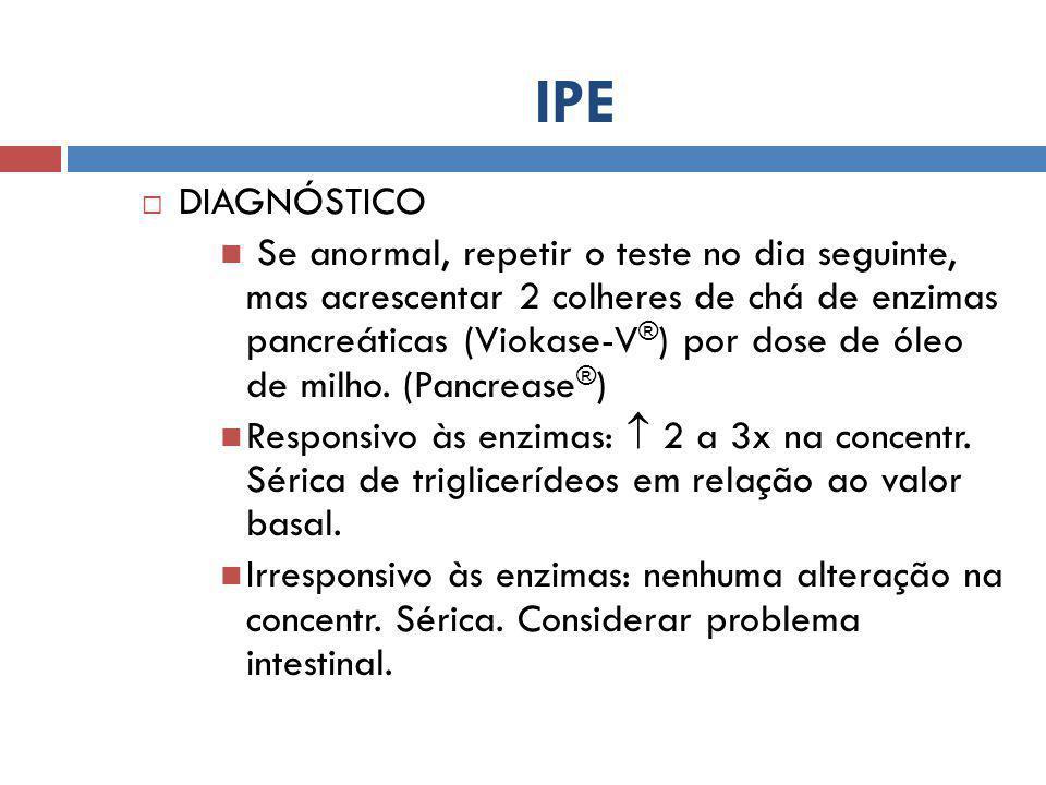 IPE  DIAGNÓSTICO Se anormal, repetir o teste no dia seguinte, mas acrescentar 2 colheres de chá de enzimas pancreáticas (Viokase-V ® ) por dose de ól