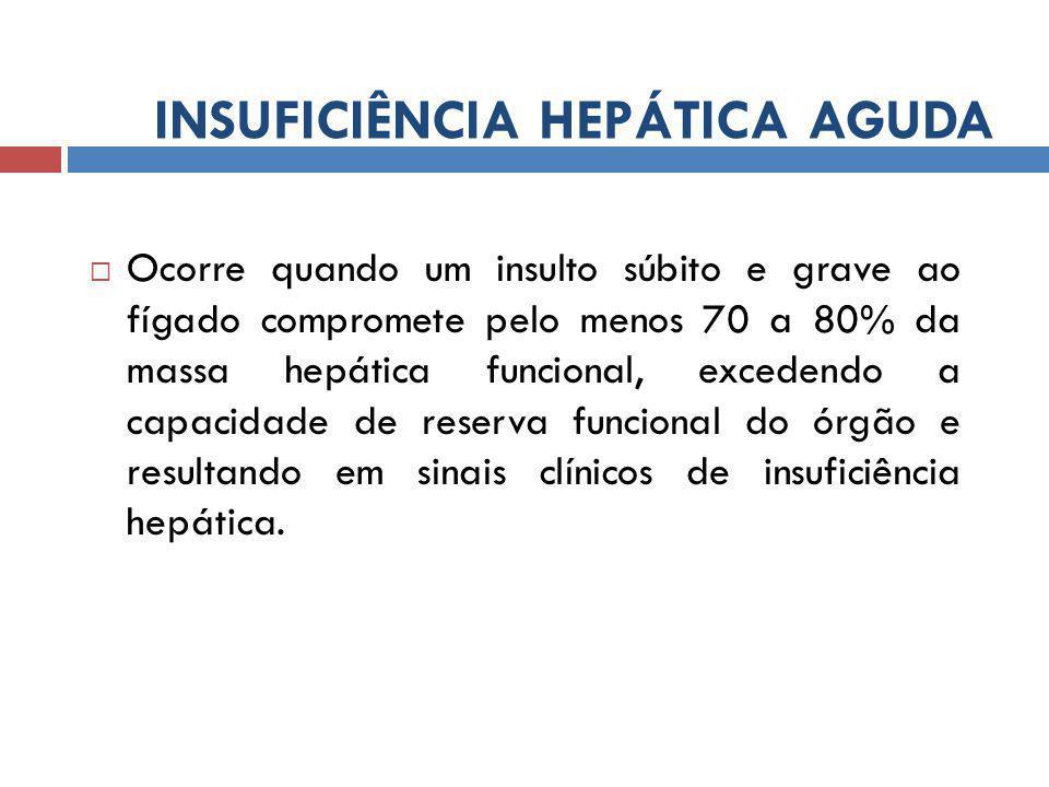INSUFICIÊNCIA HEPÁTICA AGUDA  Ocorre quando um insulto súbito e grave ao fígado compromete pelo menos 70 a 80% da massa hepática funcional, excedendo a capacidade de reserva funcional do órgão e resultando em sinais clínicos de insuficiência hepática.