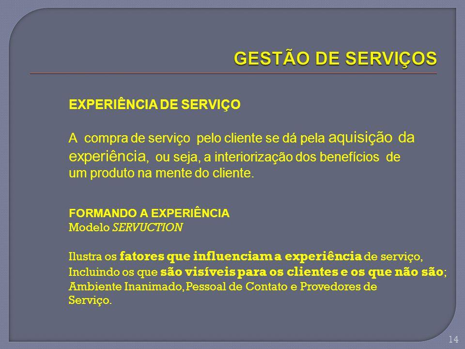 EXPERIÊNCIA DE SERVIÇO A compra de serviço pelo cliente se dá pela aquisição da experiência, ou seja, a interiorização dos benefícios de um produto na