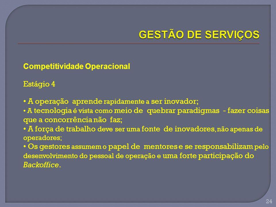 Competitividade Operacional Estágio 4 A operação aprende rapidamente a ser inovador; A tecnologia é vista como meio de quebrar paradigmas - fazer cois