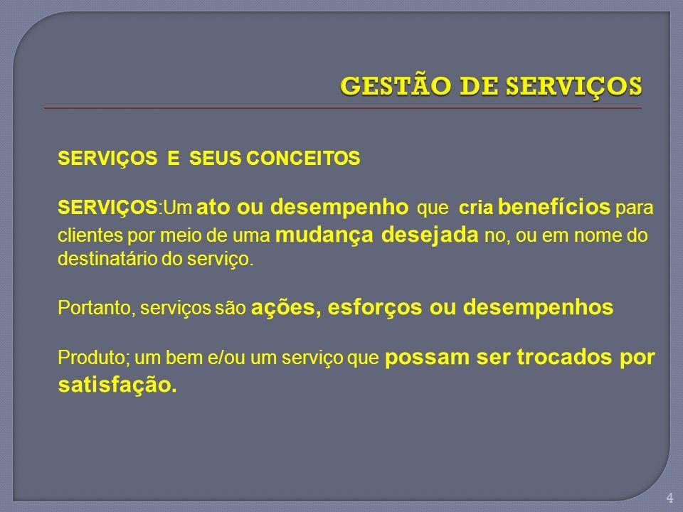 Características dos serviços Os serviços possuem as seguintes características que têm interesse para o seu entendimento e ações de gestão e marketing: Intangibilidade: serviços são idéias e conceitos (processos).