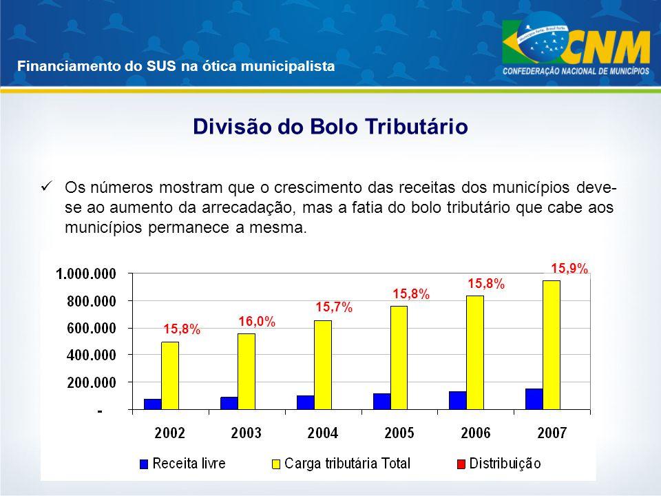 Financiamento do SUS na ótica municipalista Os números mostram que o crescimento das receitas dos municípios deve- se ao aumento da arrecadação, mas a