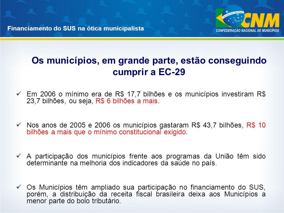Financiamento do SUS na ótica municipalista Em 2006 o mínimo era de R$ 17,7 bilhões e os municípios investiram R$ 23,7 bilhões, ou seja, R$ 6 bilhões