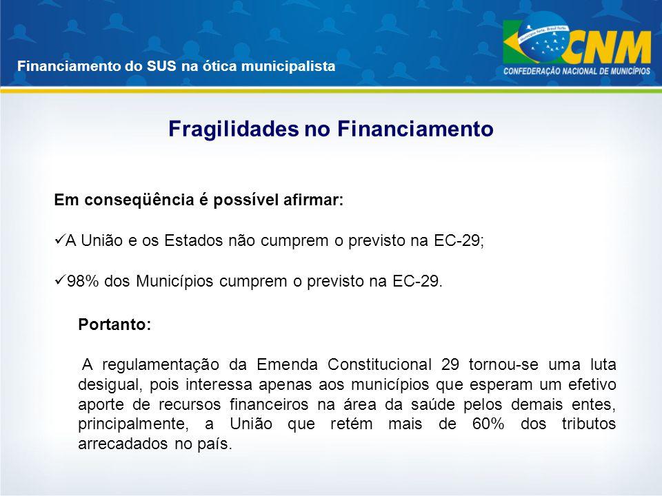 Financiamento do SUS na ótica municipalista Fragilidades no Financiamento Em conseqüência é possível afirmar: A União e os Estados não cumprem o previ