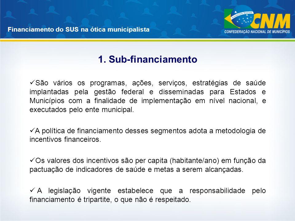 Financiamento do SUS na ótica municipalista 1. Sub-financiamento São vários os programas, ações, serviços, estratégias de saúde implantadas pela gestã