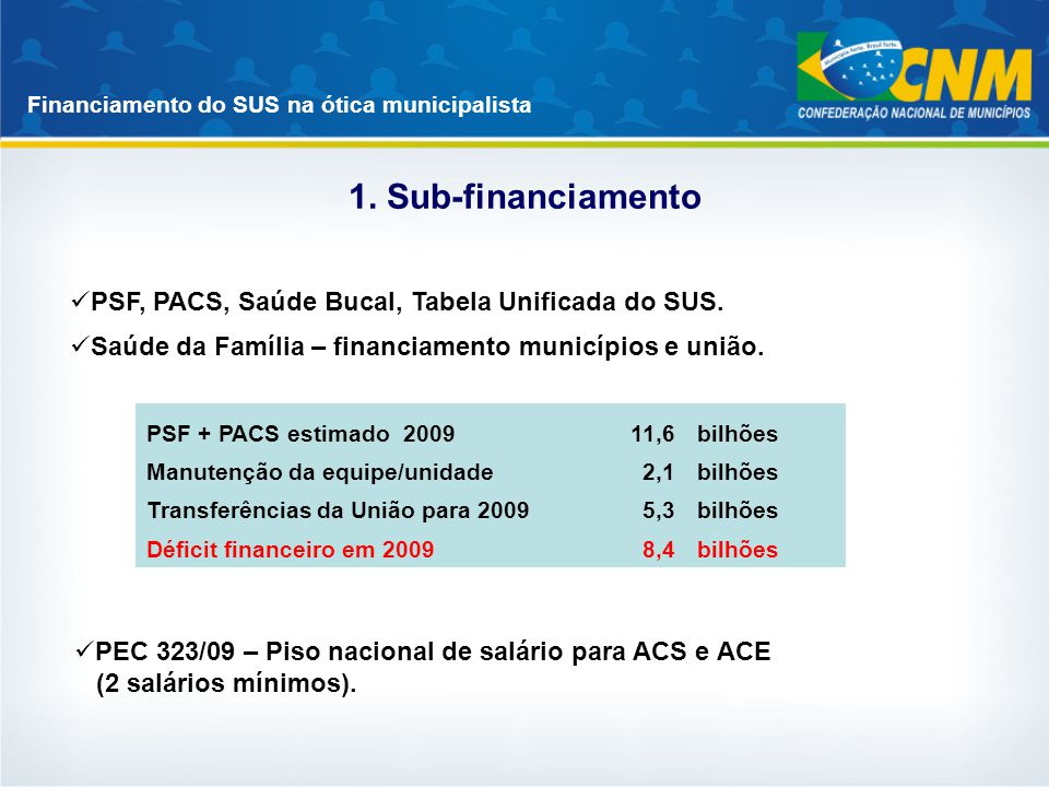 Financiamento do SUS na ótica municipalista 1. Sub-financiamento PSF, PACS, Saúde Bucal, Tabela Unificada do SUS. Saúde da Família – financiamento mun
