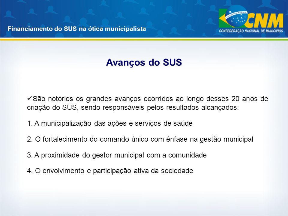Financiamento do SUS na ótica municipalista Avanços do SUS São notórios os grandes avanços ocorridos ao longo desses 20 anos de criação do SUS, sendo
