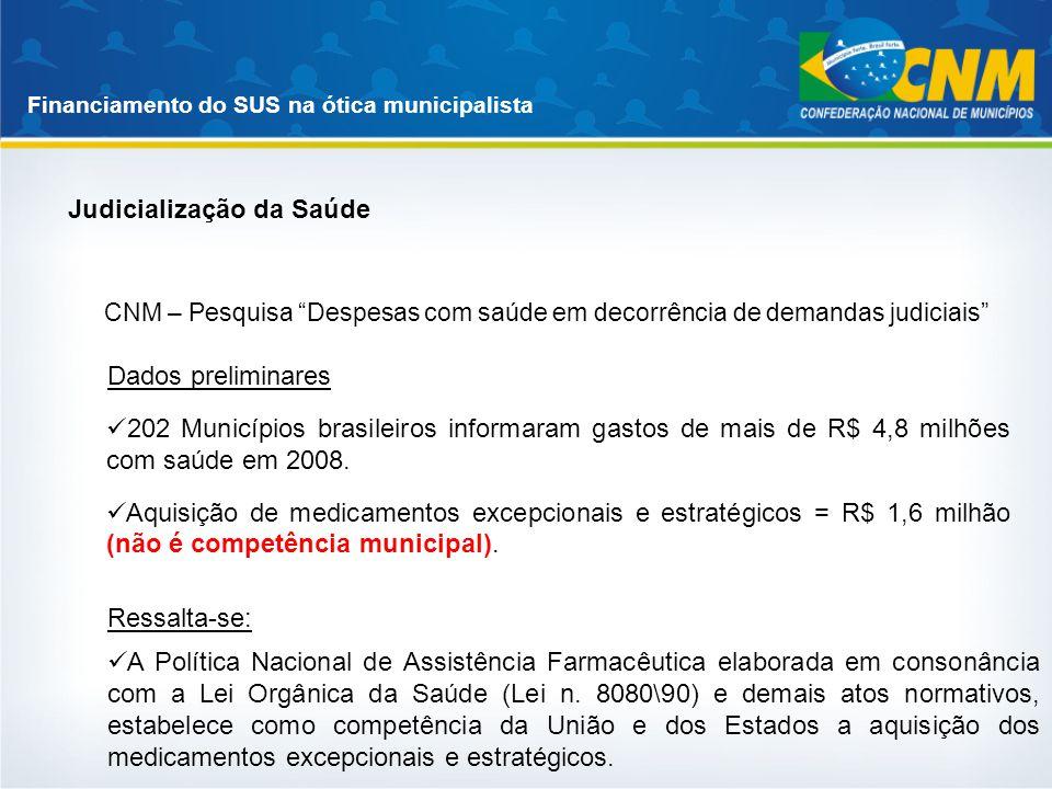 """Financiamento do SUS na ótica municipalista Judicialização da Saúde CNM – Pesquisa """"Despesas com saúde em decorrência de demandas judiciais"""" 202 Munic"""