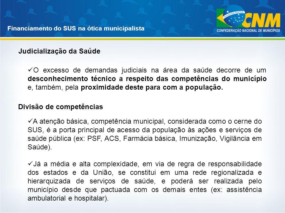 Financiamento do SUS na ótica municipalista Judicialização da Saúde O excesso de demandas judiciais na área da saúde decorre de um desconhecimento téc