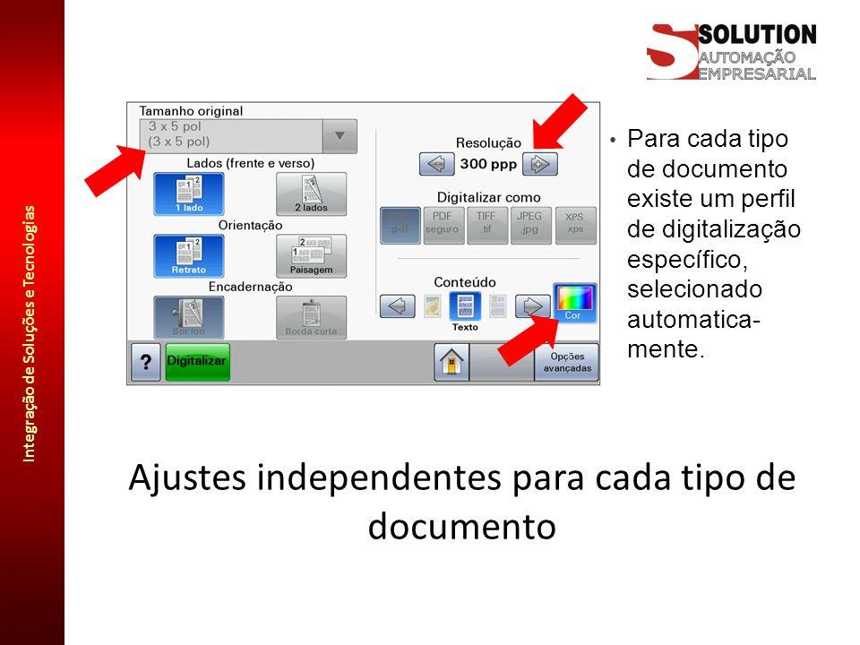 Integração de Soluções e Tecnologias Ajustes independentes para cada tipo de documento Para cada tipo de documento existe um perfil de digitalização e