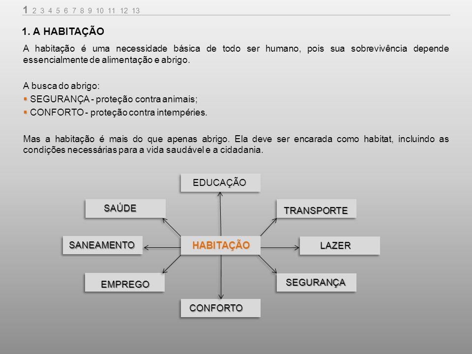 Hoje, a questão habitacional é um dos problemas mais graves a serem enfrentados nas cidades brasileiras.