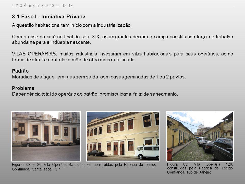 A questão habitacional tem início com a industrialização.