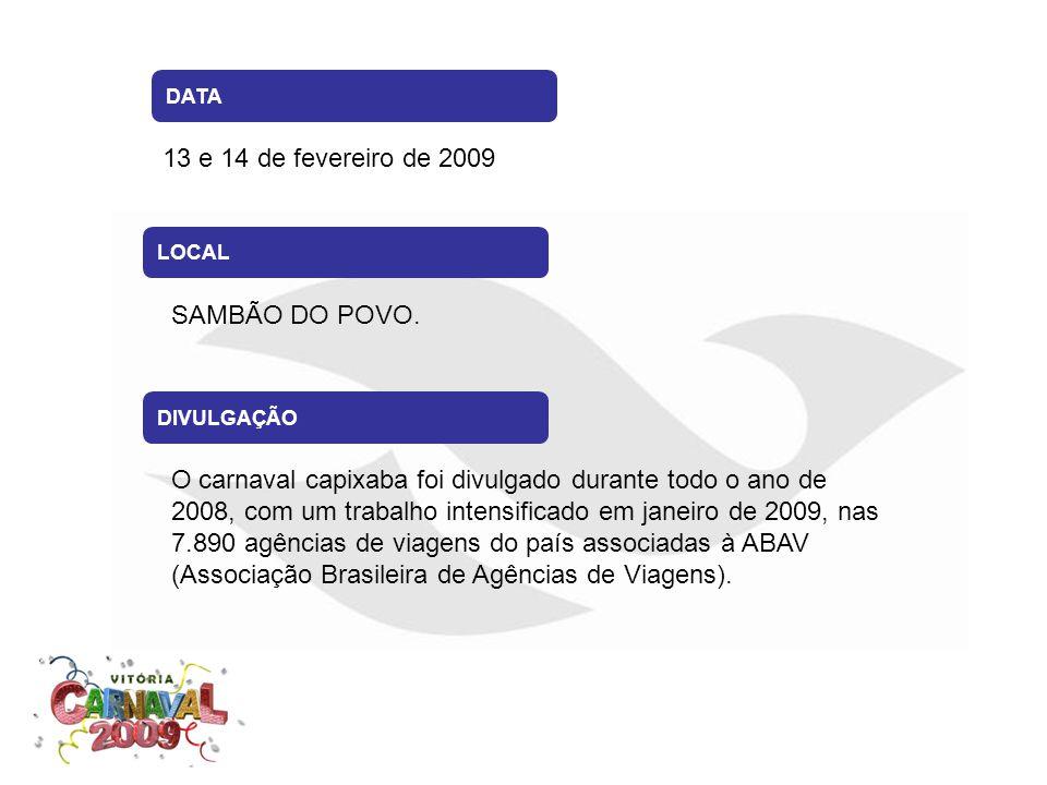 O carnaval capixaba foi divulgado durante todo o ano de 2008, com um trabalho intensificado em janeiro de 2009, nas 7.890 agências de viagens do país
