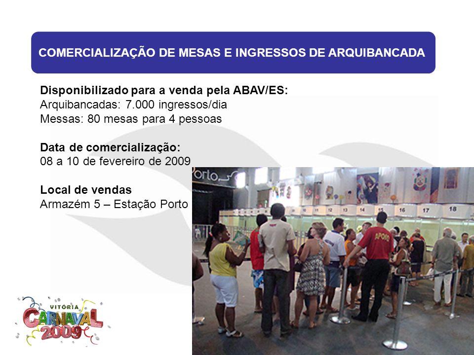 COMERCIALIZAÇÃO DE MESAS E INGRESSOS DE ARQUIBANCADA Disponibilizado para a venda pela ABAV/ES: Arquibancadas: 7.000 ingressos/dia Messas: 80 mesas pa