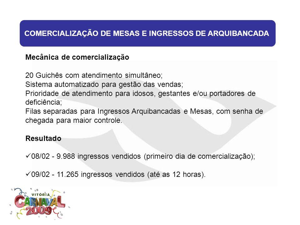 COMERCIALIZAÇÃO DE MESAS E INGRESSOS DE ARQUIBANCADA Mecânica de comercialização 20 Guichês com atendimento simultâneo; Sistema automatizado para gest