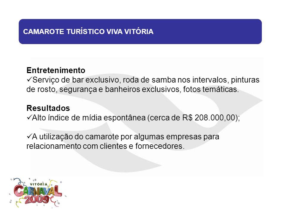 Com a profissionalização e fortalecimento do evento, e havendo um planejamento prévio a partir de julho de 2009 será possível intensificar a divulgação e a comercialização do evento, seja entre as agências abavianas de todo o país ou principalmente nas principais feiras de turismo do Brasil e da América do Sul.