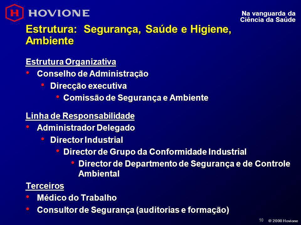 10 © 2000 Hovione Na vanguarda da Ciência da Saúde Estrutura: Segurança, Saúde e Higiene, Ambiente Estrutura Organizativa Conselho de Administração Co
