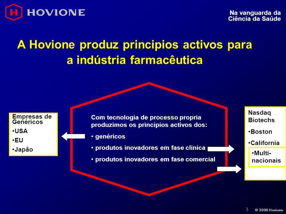 3 © 2000 Hovione Na vanguarda da Ciência da Saúde A Hovione produz principios activos para a indústria farmacêutica Com tecnologia de processo propria