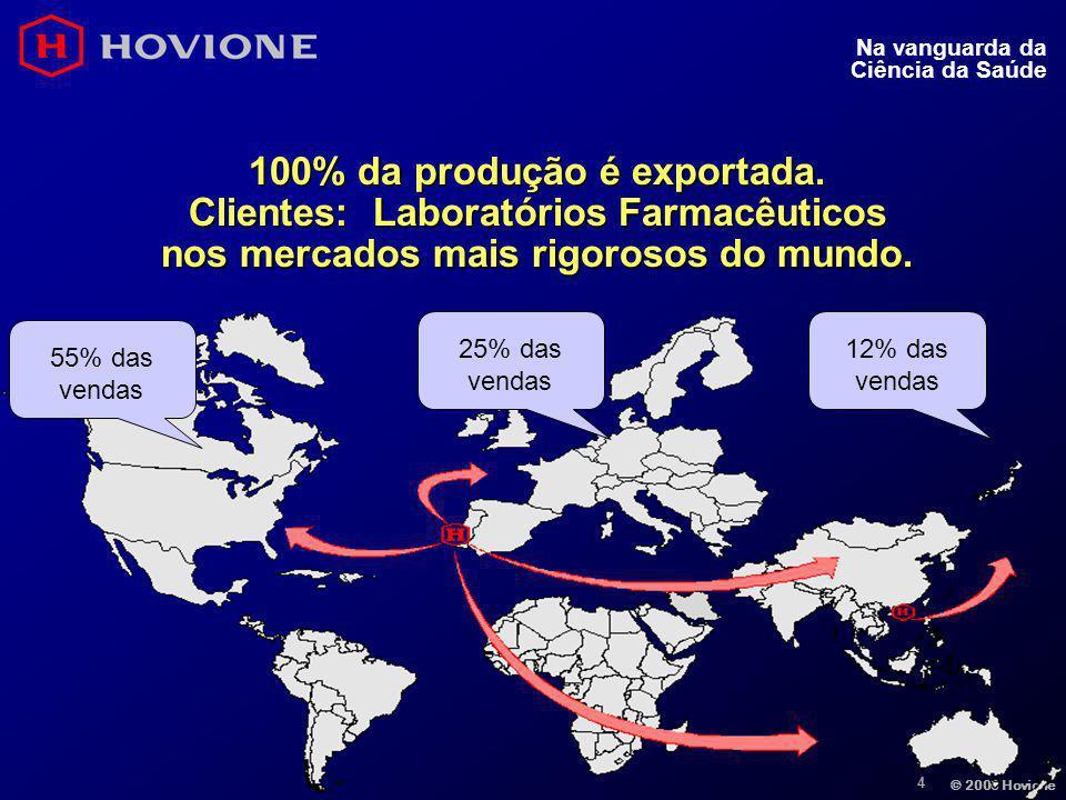 4 © 2000 Hovione Na vanguarda da Ciência da Saúde 100% da produção é exportada. Clientes: Laboratórios Farmacêuticos nos mercados mais rigorosos do mu