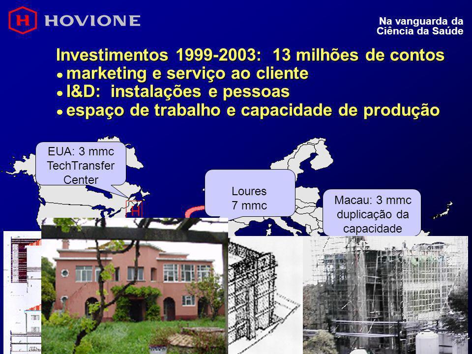 5 © 2000 Hovione Na vanguarda da Ciência da Saúde EUA: 3 mmc TechTransfer Center Macau: 3 mmc duplicação da capacidade Investimentos 1999-2003: 13 mil