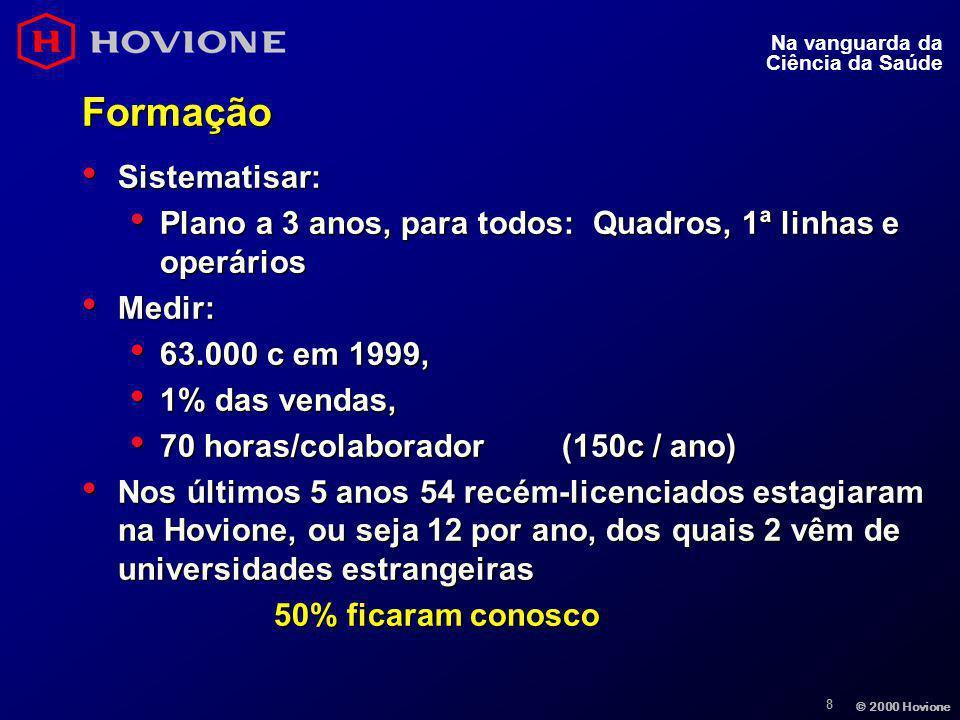 8 © 2000 Hovione Na vanguarda da Ciência da Saúde Formação Sistematisar: Sistematisar: Plano a 3 anos, para todos: Quadros, 1ª linhas e operários Plan
