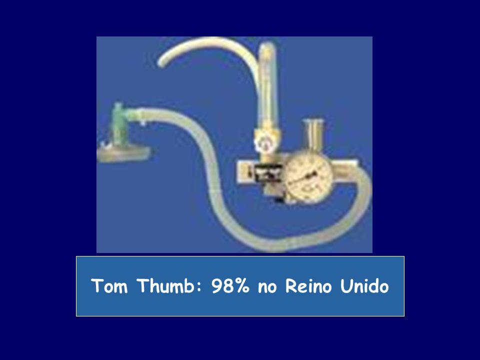 Tom Thumb: 98% no Reino Unido