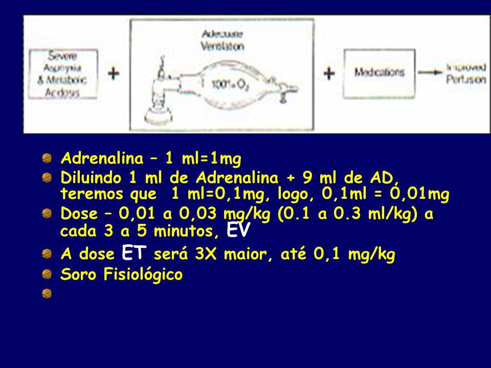 Adrenalina – 1 ml=1mg Diluindo 1 ml de Adrenalina + 9 ml de AD, teremos que 1 ml=0,1mg, logo, 0,1ml = 0,01mg Dose – 0,01 a 0,03 mg/kg (0.1 a 0.3 ml/kg