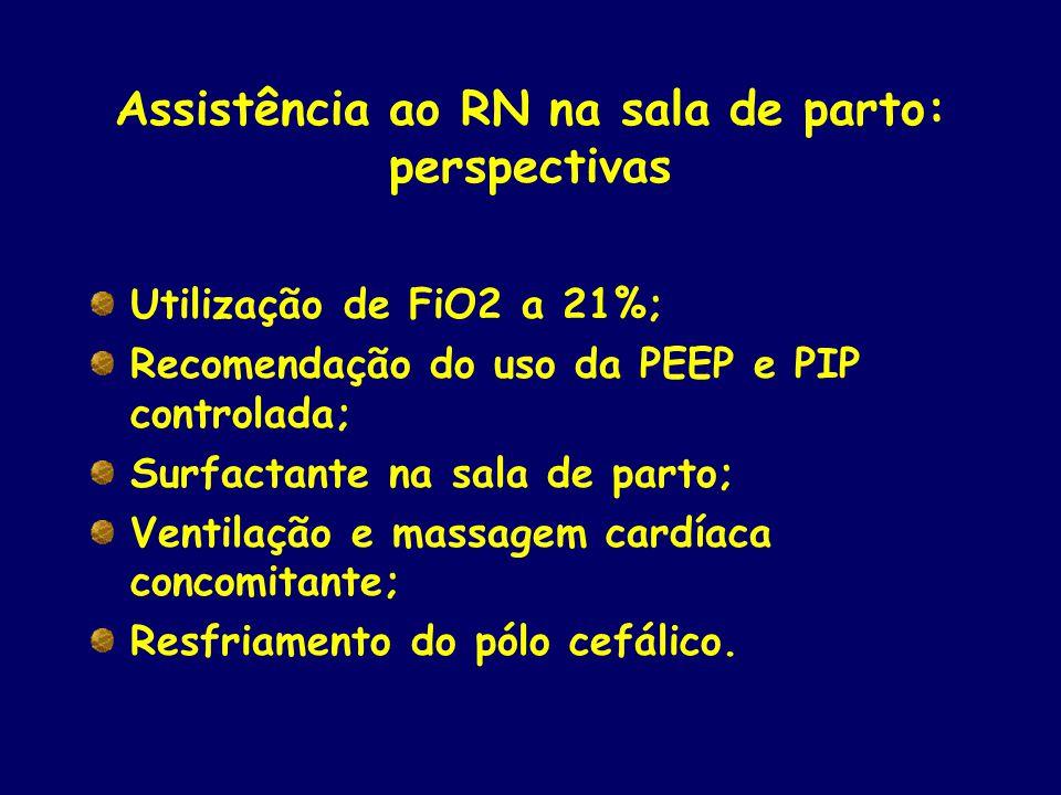 Assistência ao RN na sala de parto: perspectivas Utilização de FiO2 a 21%; Recomendação do uso da PEEP e PIP controlada; Surfactante na sala de parto;
