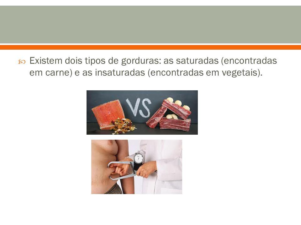  Existem dois tipos de gorduras: as saturadas (encontradas em carne) e as insaturadas (encontradas em vegetais).