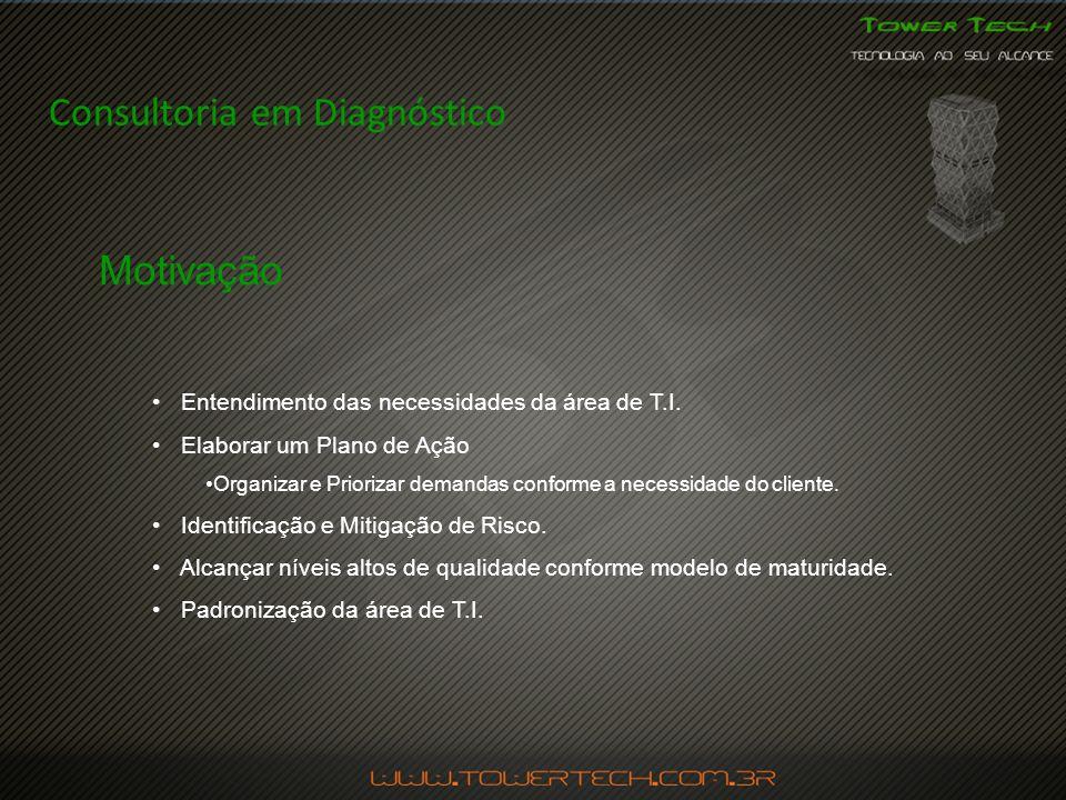 Consultoria em Diagnóstico Motivação Entendimento das necessidades da área de T.I. Elaborar um Plano de Ação Organizar e Priorizar demandas conforme a