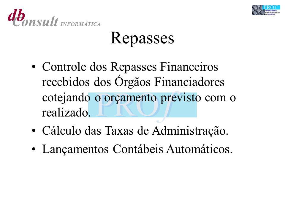db Consult INFORMÁTICA Repasses Controle dos Repasses Financeiros recebidos dos Órgãos Financiadores cotejando o orçamento previsto com o realizado. C