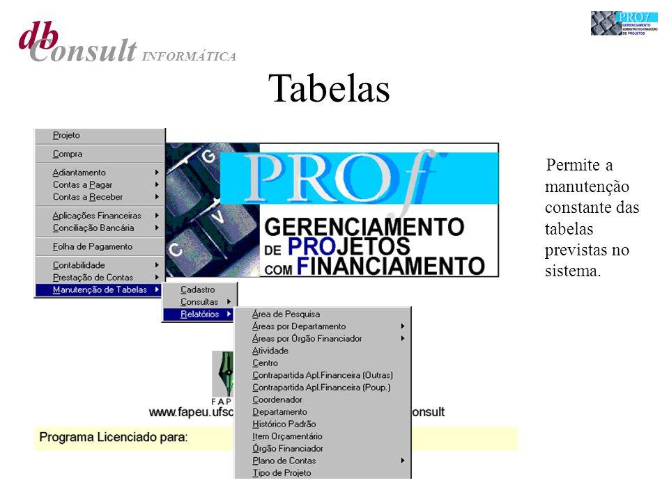 db Consult INFORMÁTICA Tabelas Permite a manutenção constante das tabelas previstas no sistema.