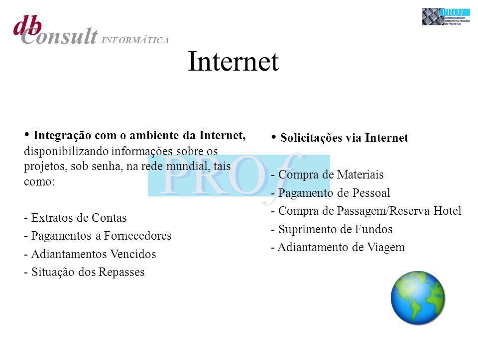 db Consult INFORMÁTICA Internet Integração com o ambiente da Internet, disponibilizando informações sobre os projetos, sob senha, na rede mundial, tai