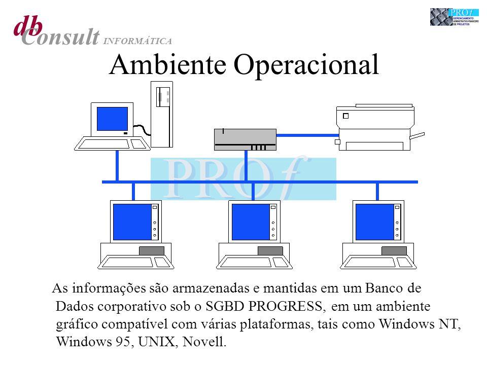 Ambiente Operacional As informações são armazenadas e mantidas em um Banco de Dados corporativo sob o SGBD PROGRESS, em um ambiente gráfico compatível com várias plataformas, tais como Windows NT, Windows 95, UNIX, Novell.