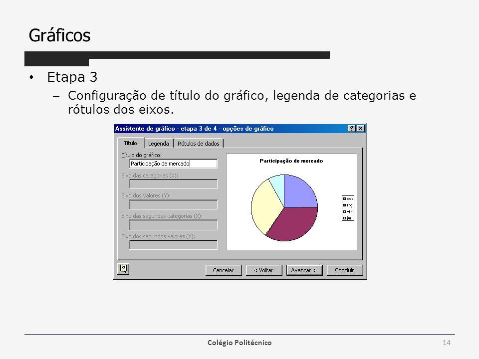 Gráficos Etapa 3 – Configuração de título do gráfico, legenda de categorias e rótulos dos eixos.