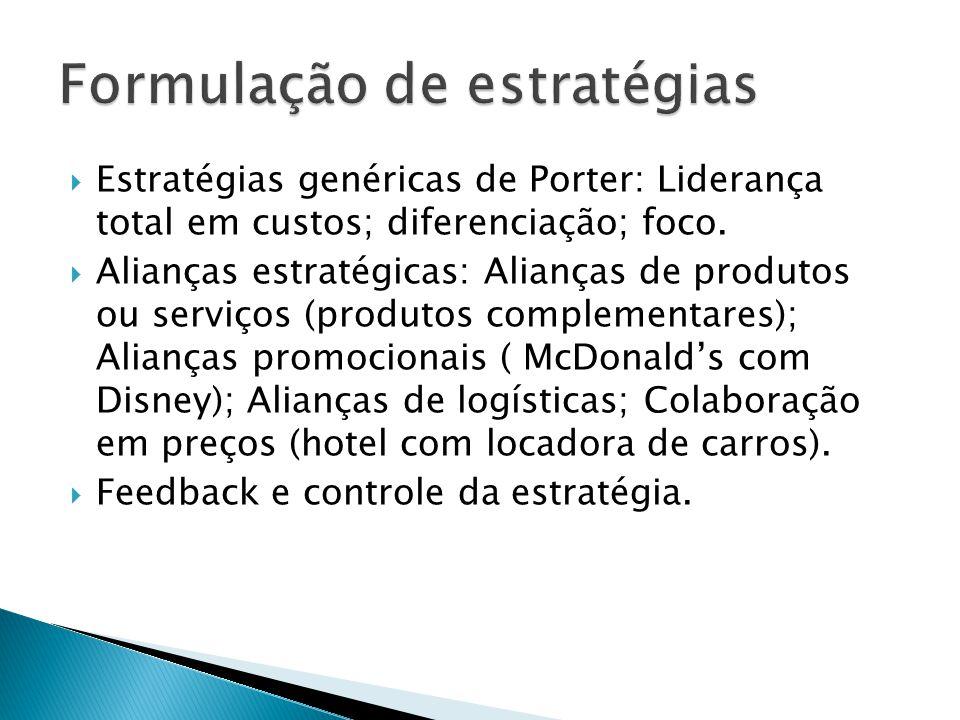  Estratégias genéricas de Porter: Liderança total em custos; diferenciação; foco.