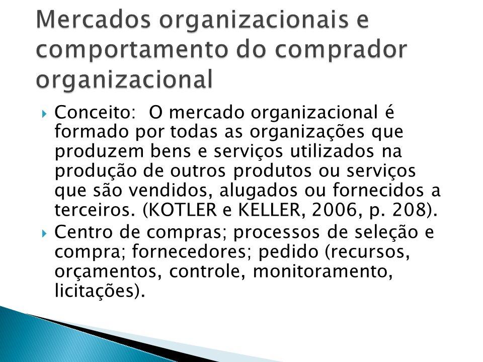  Conceito: O mercado organizacional é formado por todas as organizações que produzem bens e serviços utilizados na produção de outros produtos ou serviços que são vendidos, alugados ou fornecidos a terceiros.