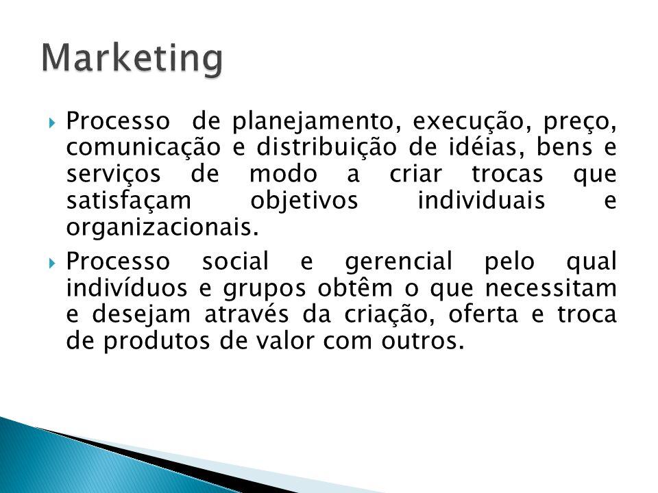  Processo de planejamento, execução, preço, comunicação e distribuição de idéias, bens e serviços de modo a criar trocas que satisfaçam objetivos individuais e organizacionais.
