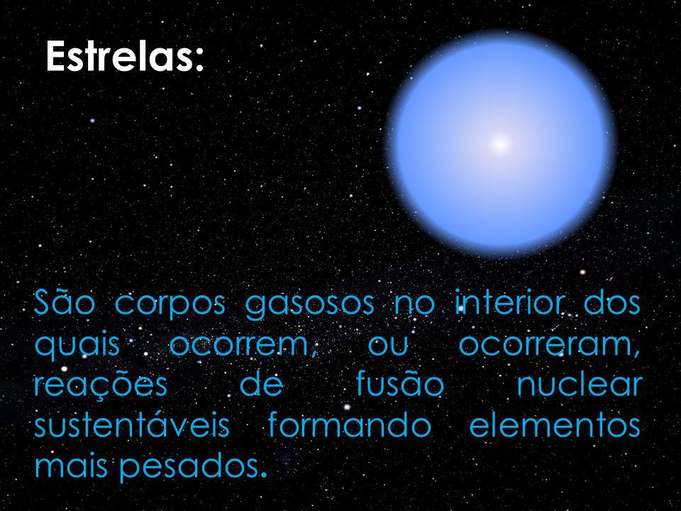 Nascimento de uma estrela Início das reações de Fusão Nuclear Nasceu a estrela .