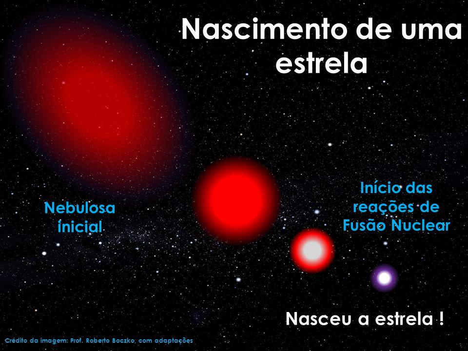 Exemplo de berçário estelar: nebulosa de Orion Crédito da imagem:http://www.ruppel.darkhorizons.org
