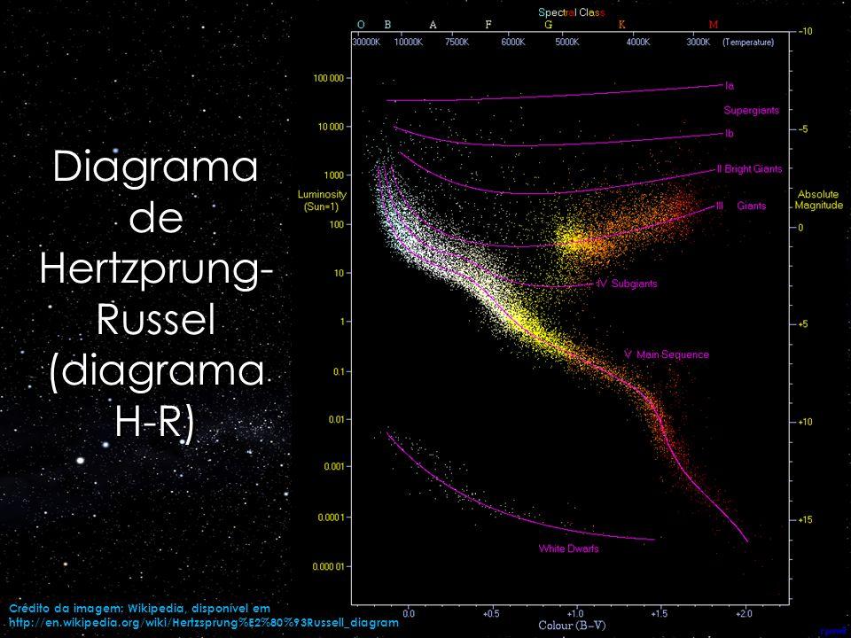 Nuvem interestelar Estrela de grande massa Supergigante vermelha Remanescente de supernova Buraco negro Estrela de nêutrons Imagens fora de escala Estrela de pouca massa Gigante vermelha Nebulosa planetária Anã branca Supernova Sequência evolucionária mais geral