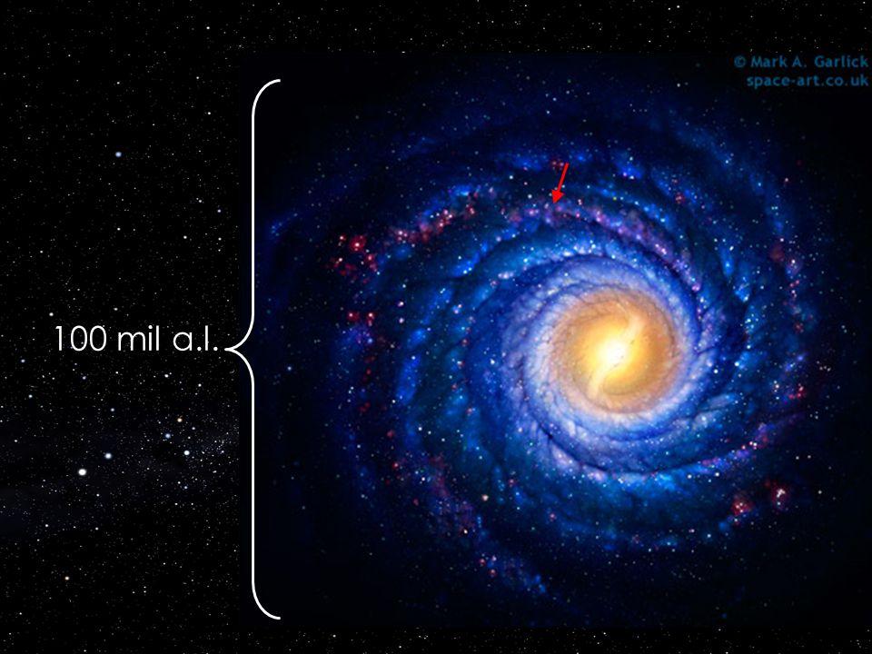 A Via Láctea: vista oblíqua Crédito da imagem: Mark Garlick, disponível em http://www.visualphotos.com