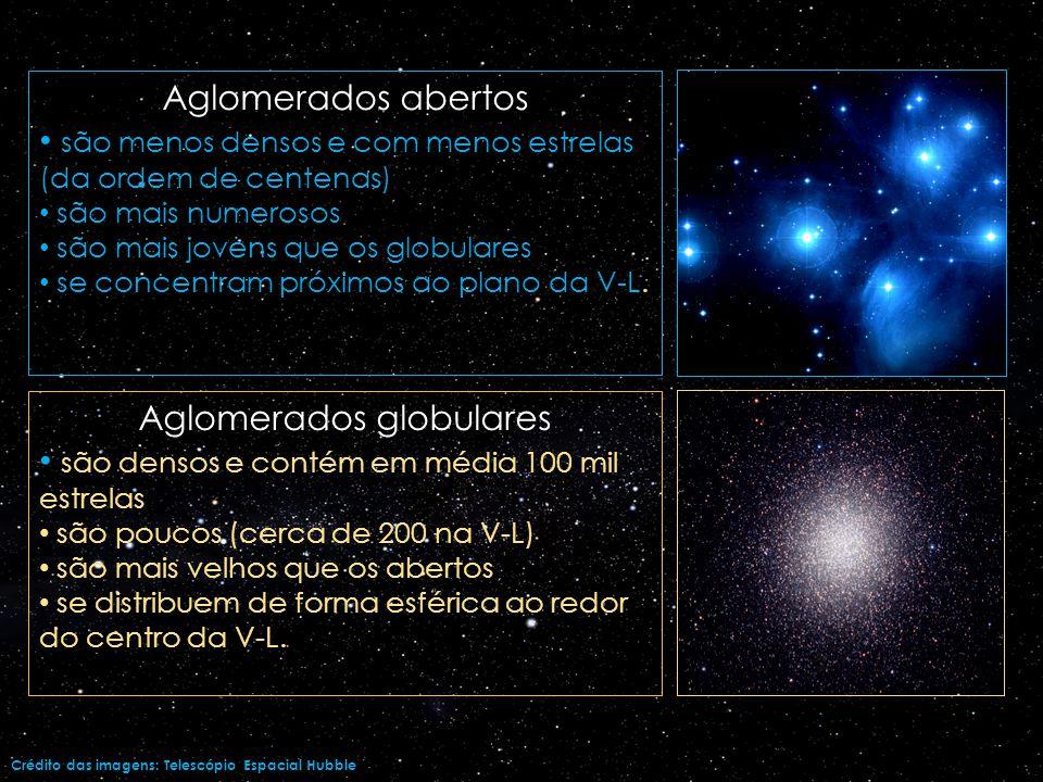 Mas como sabemos isso tudo? Crédito da imagem: http://www.aaas.org