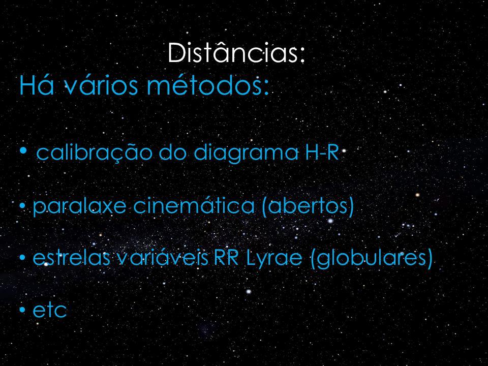 Distribuição: a partir das distâncias, podemos mapear a distribuição dos aglomerados por simples observação, vemos que os abertos se localizam próximos à V-L, enquanto que os globulares podem ser vistos em qualquer parte do céu.