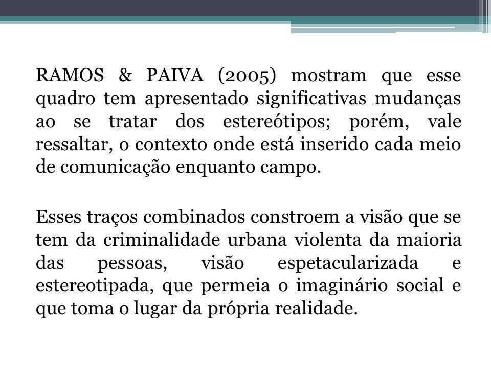 RAMOS & PAIVA (2005) mostram que esse quadro tem apresentado significativas mudanças ao se tratar dos estereótipos; porém, vale ressaltar, o contexto onde está inserido cada meio de comunicação enquanto campo.