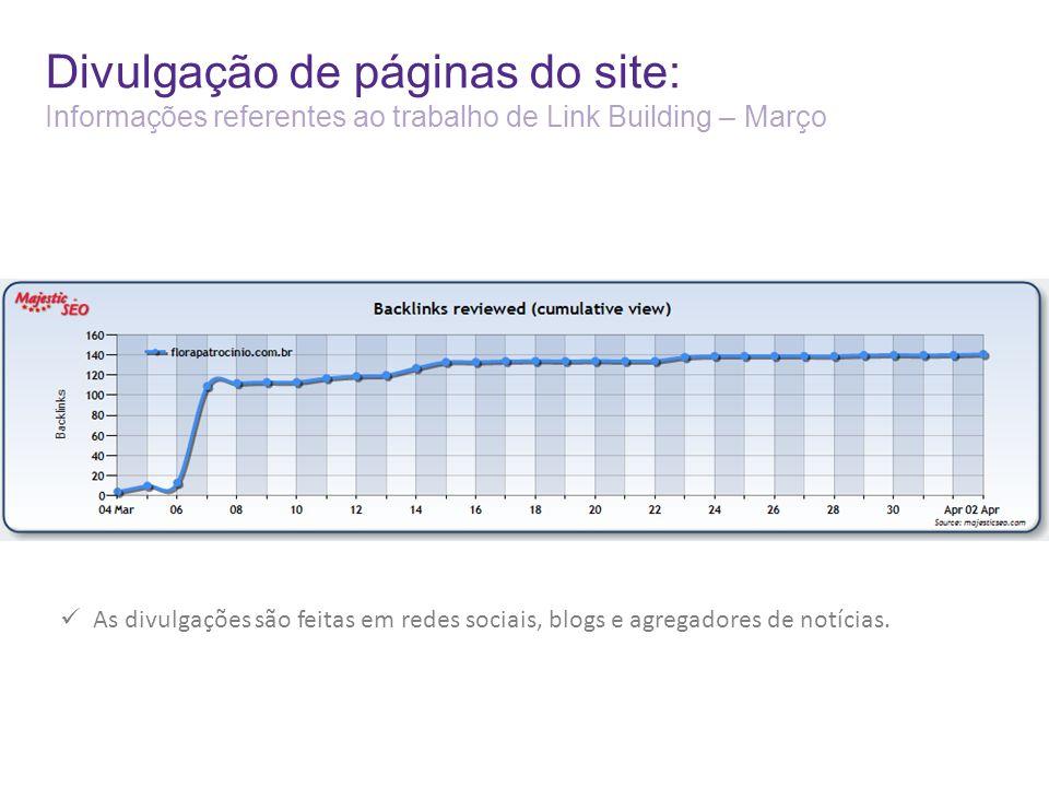 Divulgação de páginas do site: Informações referentes ao trabalho de Link Building – Março As divulgações são feitas em redes sociais, blogs e agregad
