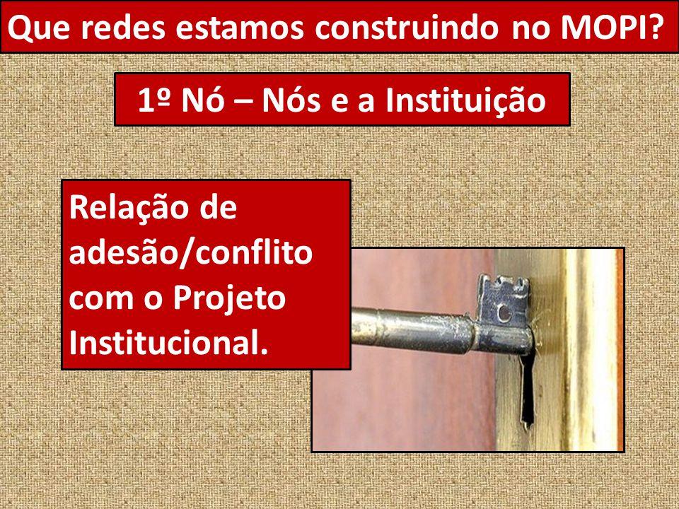 Que redes estamos construindo no MOPI? 1º Nó – Nós e a Instituição Relação de adesão/conflito com o Projeto Institucional.